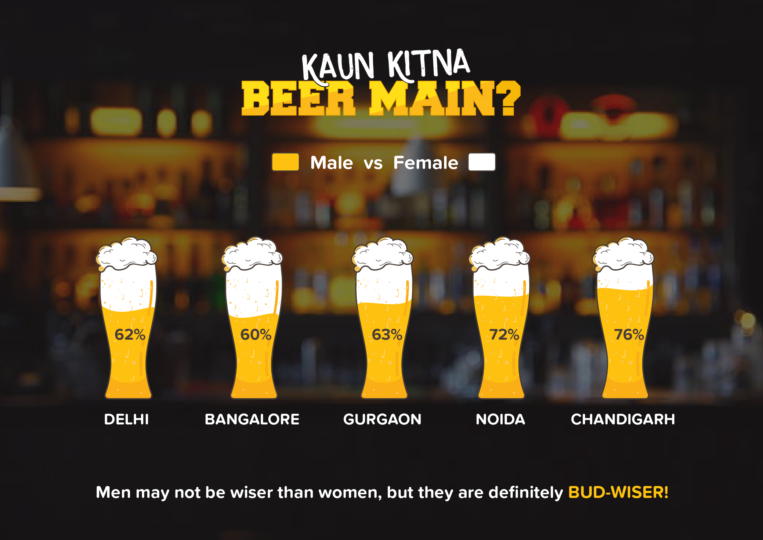 malevsfemaleconsumption-beerinfographic_image